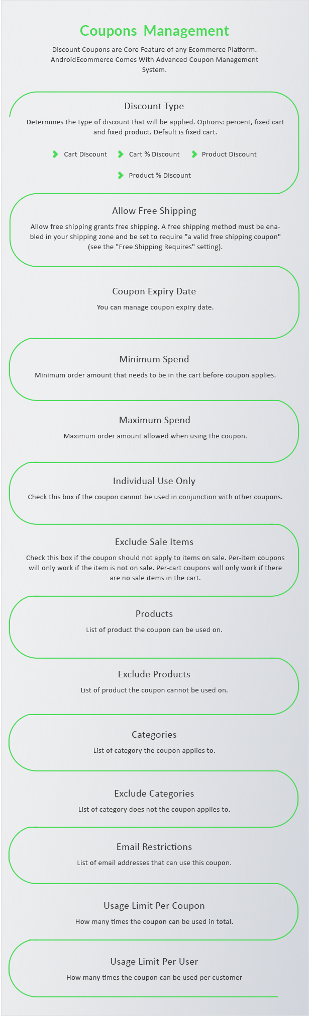 Android Ecommerce - Universal Android Ecommerce / Store Full Mobile App with Laravel CMS - 24