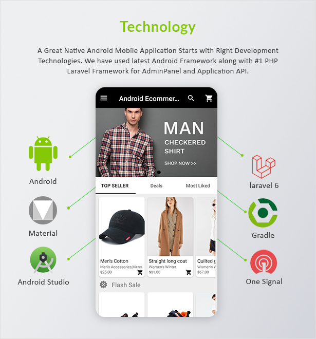 Android Ecommerce - Universal Android Ecommerce / Store Full Mobile App with Laravel CMS - 5