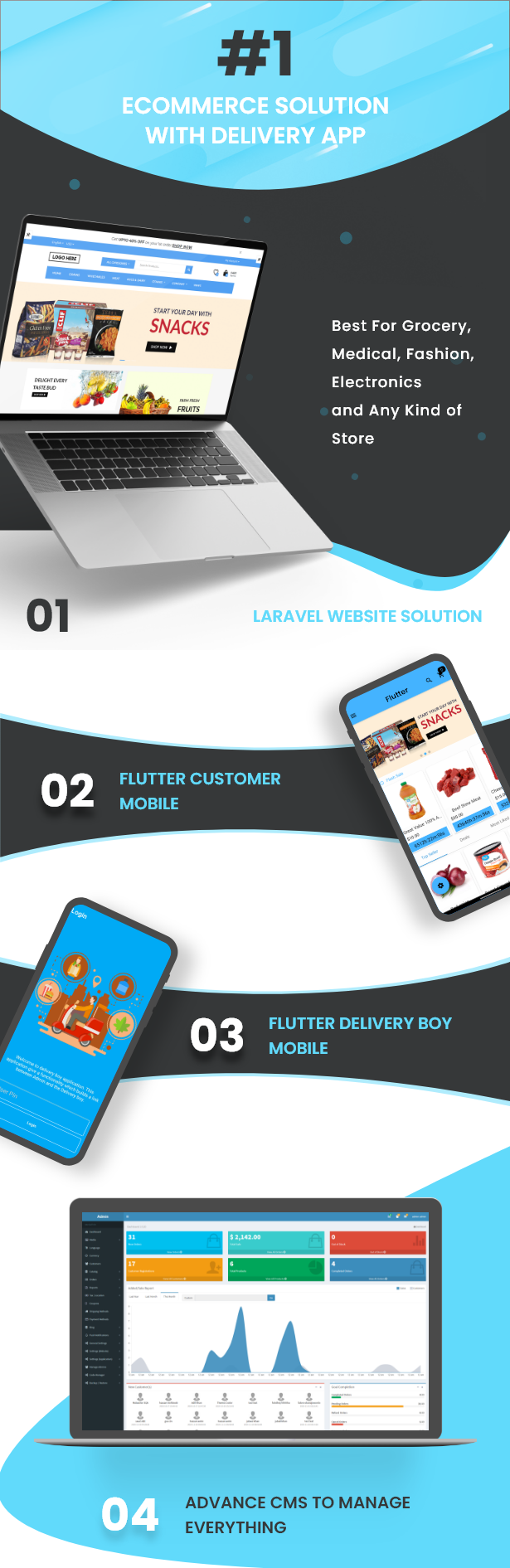 Flutter Delivery Solution Apps with Advance Website and CMS - 1