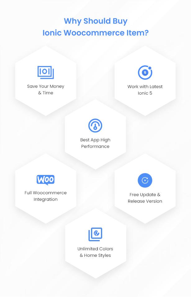 Ionic5 Woocommerce - Ionic5/Angular8 Universal Full Mobile App for iOS & Android / Wordpress Plugins 19