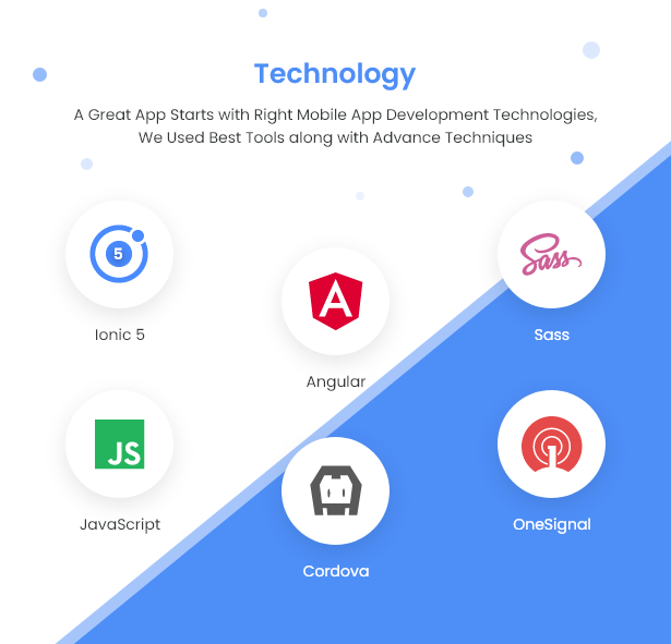 Ionic5 Woocommerce - Ionic5/Angular8 Universal Full Mobile App for iOS & Android / Wordpress Plugins 8