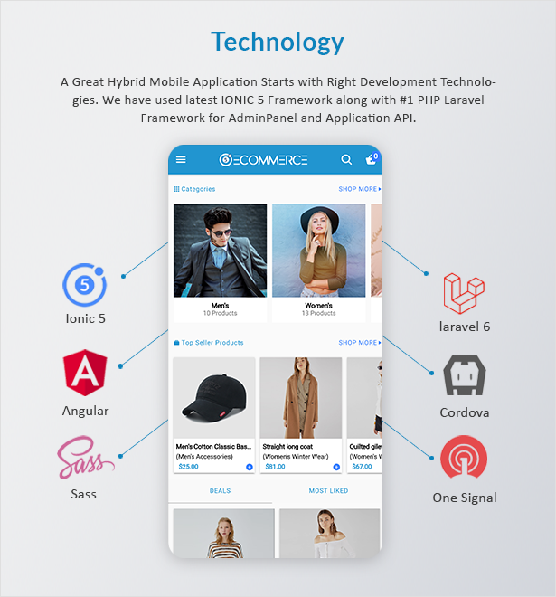 Ionic5 Ecommerce - Universal iOS & Android Ecommerce / Store Full Mobile App with Laravel CMS - 5