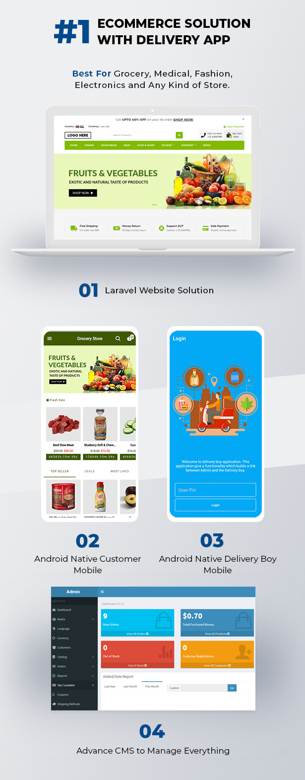 Ecommerce Solution with Delivery App For Grocery, Food, Pharmacy, Any Store / Laravel + Android Apps - 2