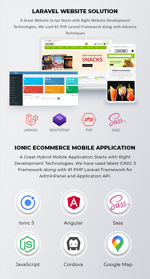 Best Ecommerce Solution with Delivery App For Grocery, Food, Pharmacy, Any Stores / Laravel + IONIC5 - 8