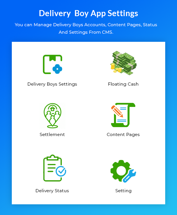 Best Ecommerce Solution with Delivery App For Grocery, Food, Pharmacy, Any Stores / Laravel + IONIC5 - 57